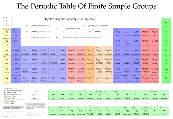 periodic-table-of-groups-1.png