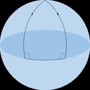 Circle convergence