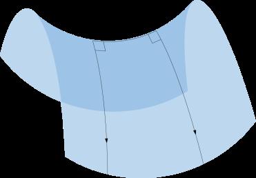 Hyperbola divergence
