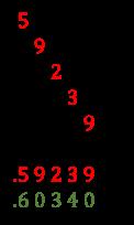 cantor diagonal